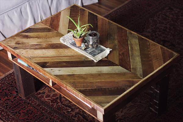 ... Furniture Plans Pallet Furniture Diy Pictures to pin on Pinterest