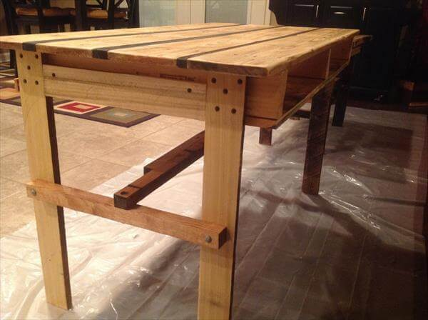 Build A Desk From Pallets Pallet Table Pallet