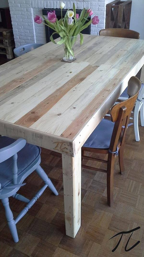 Diy pallet dining table pallet furniture diy for Table salle a manger palette