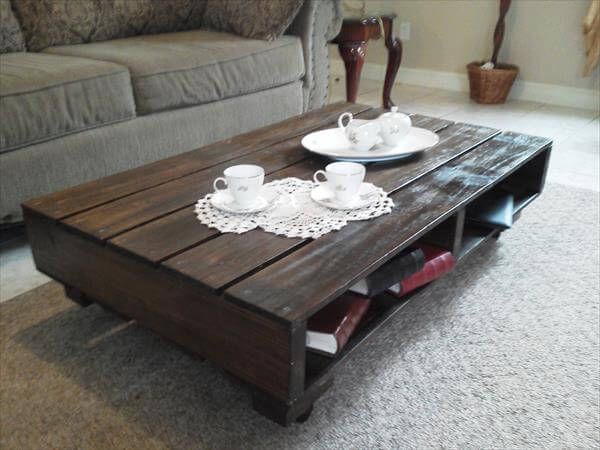 diy pallet living room coffee table | pallet furniture diy