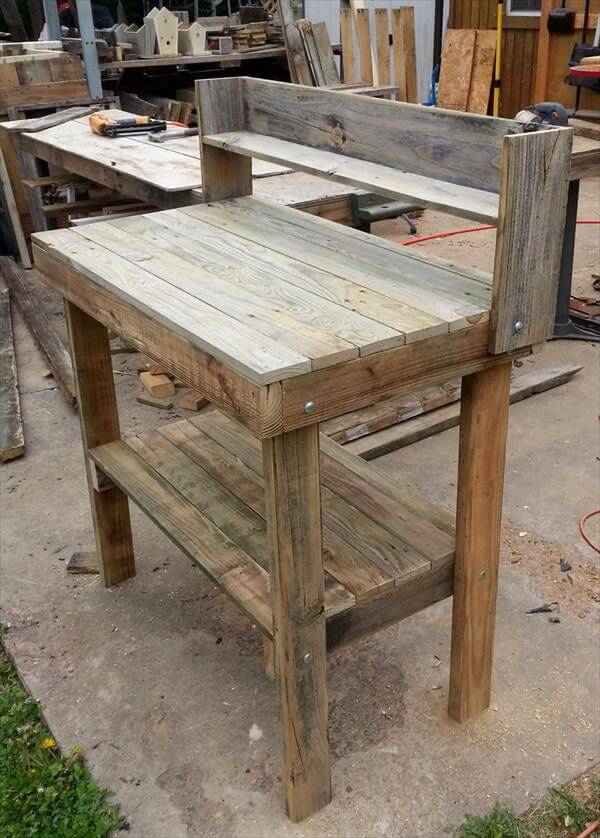 related posts diy pallet potting and entry way table diy turquoise ...