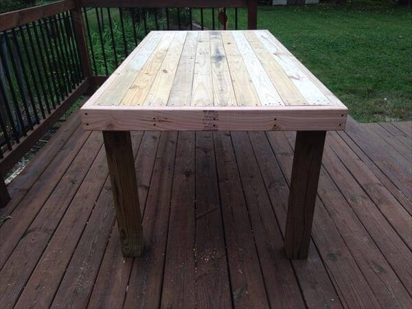 Diy wood pallet patio table pallet furniture diy for Pallet patio table