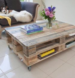 recycled pallet industrial styled coffee table