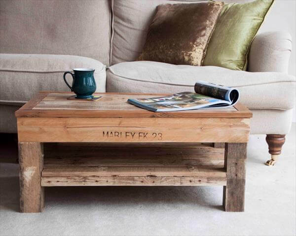 Diy simple yet modern pallet coffee table pallet for Wood table instructions