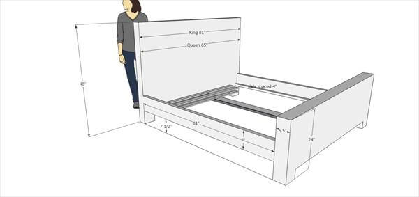 plan for a pallet twin bed frame
