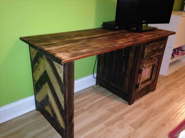 DIY Wood Pallet Computer Desk Pallet Furniture DIY