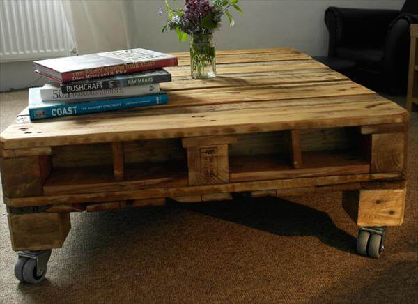 Pallet retro style coffee table pallet furniture diy for Pallet coffee table instructions