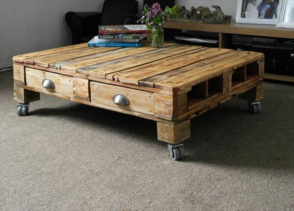 Pallet Retro Style Coffee Table Pallet Furniture Diy