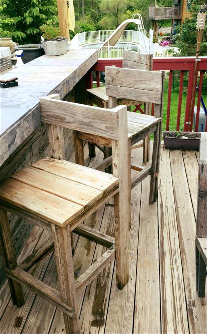 70+ Pallet Ideas for Home Decor | Pallet Furniture DIY ...